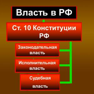 Органы власти Красногорска