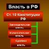 Органы власти в Красногорске